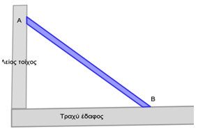Sxhma 1